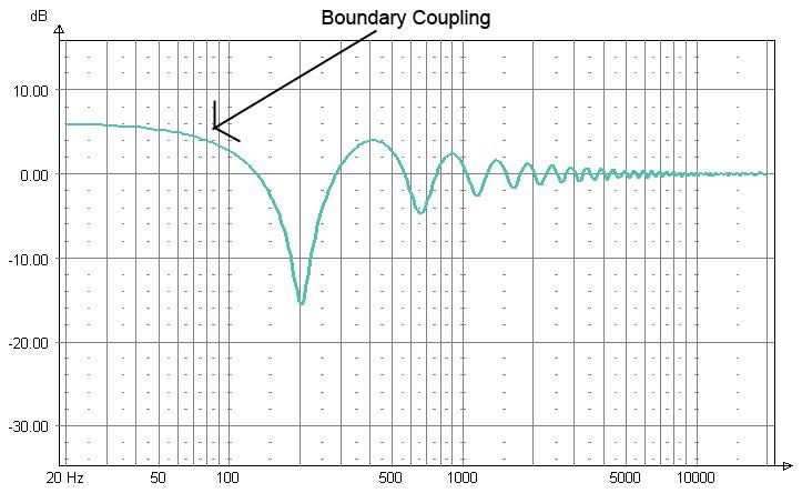 Boundary-Coupling.jpg