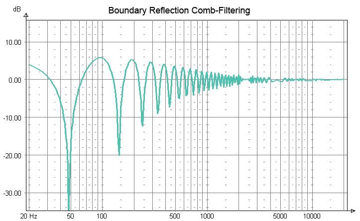 Boundery-Reflection.jpg