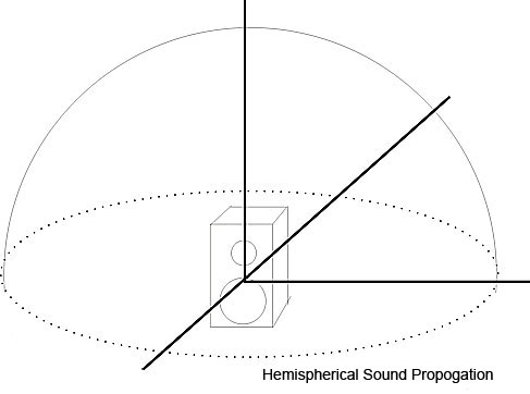 Hemi-spherical-Field.jpg